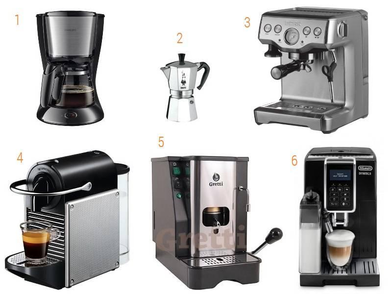 Кофеварки и кофемашины фото